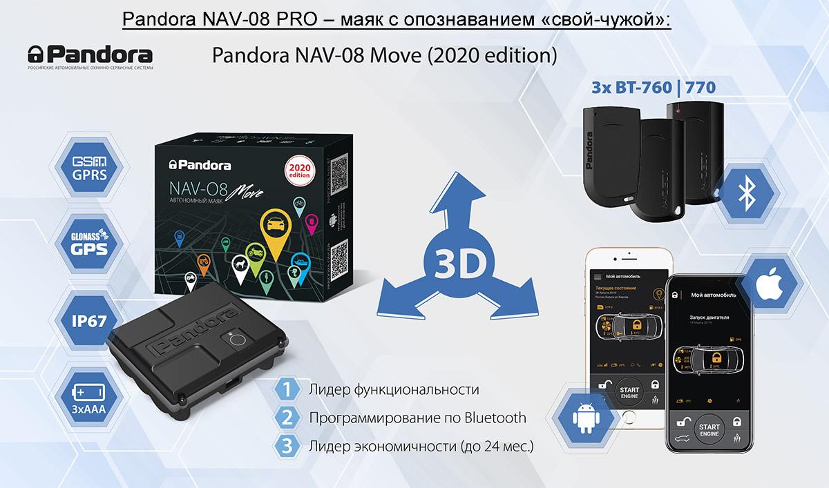 11899)Pandora NAV-08 Pro